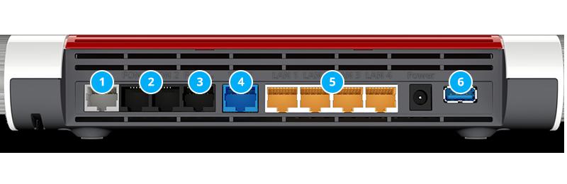 Premium Router FRITZ!Box 10 - Der Highspeed-Router - Deutsche